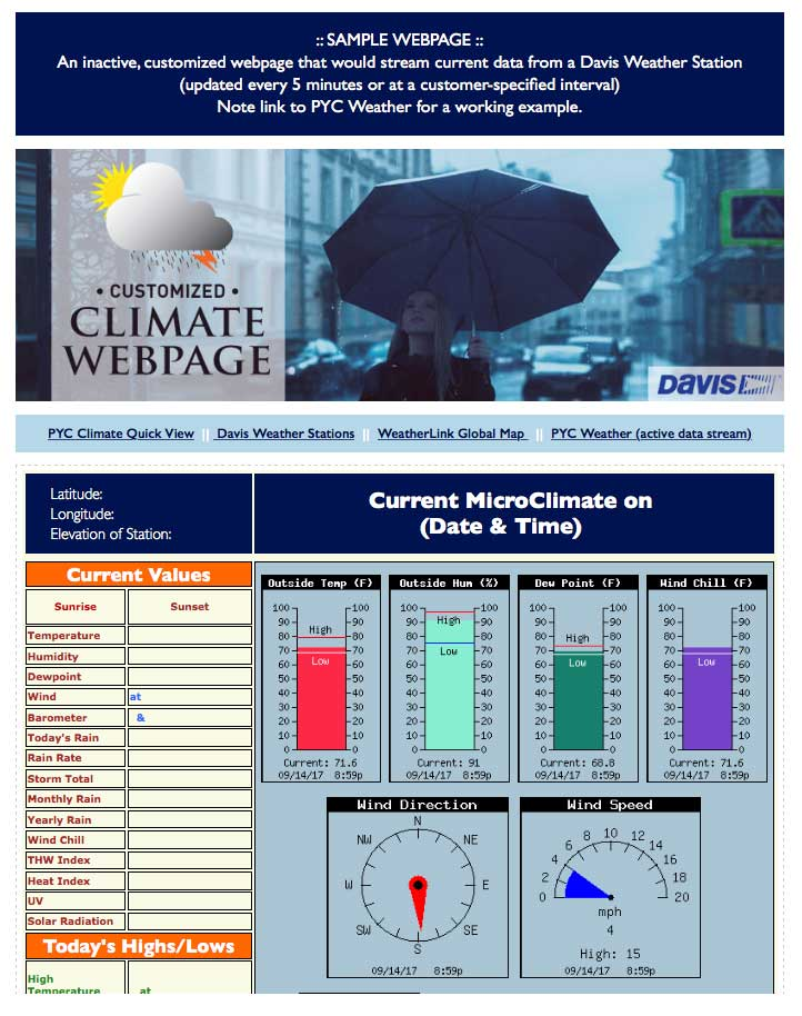 customized climate webpage sample